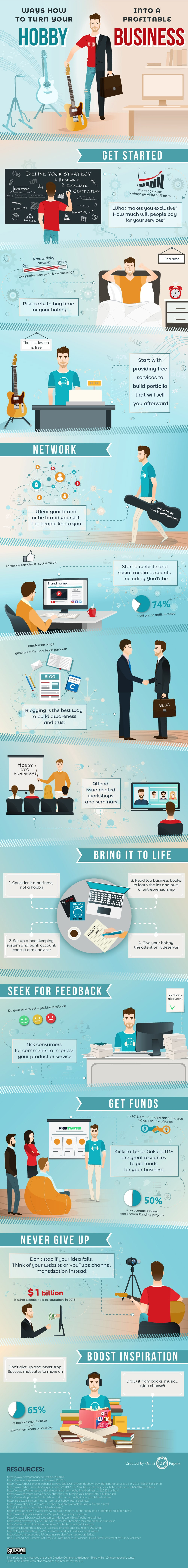 9 Tips to Turn Your Hobby into a Profitable Business [Infographic]