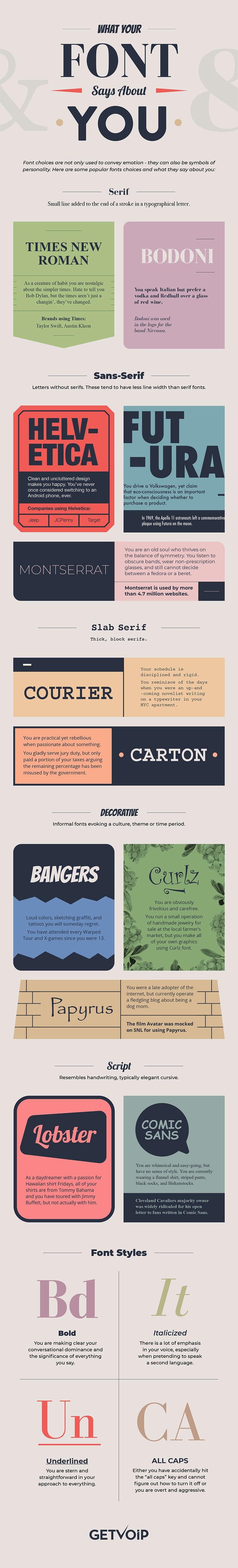 What Your Font Choices Say About You