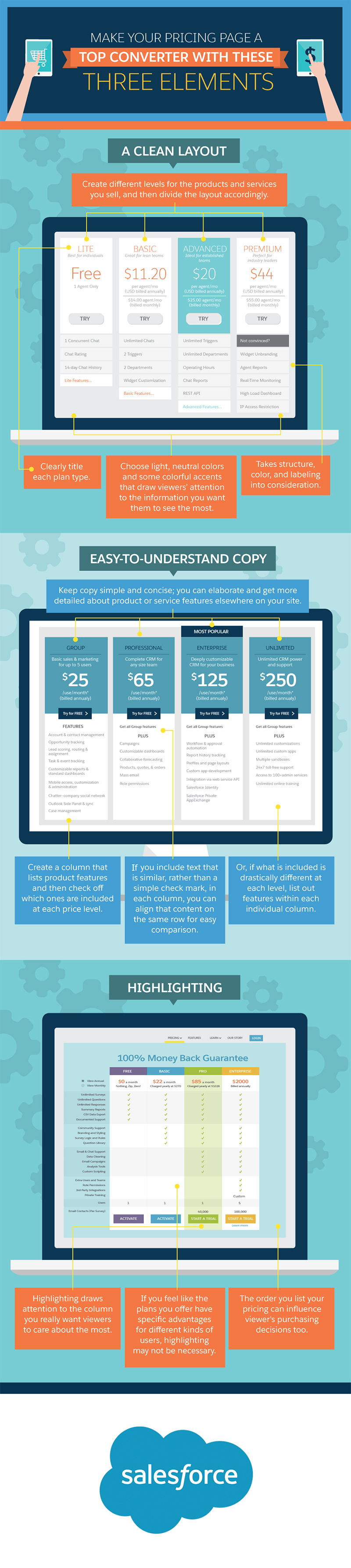 3 Essential Features to Increase Website Enquiries [Infographic]