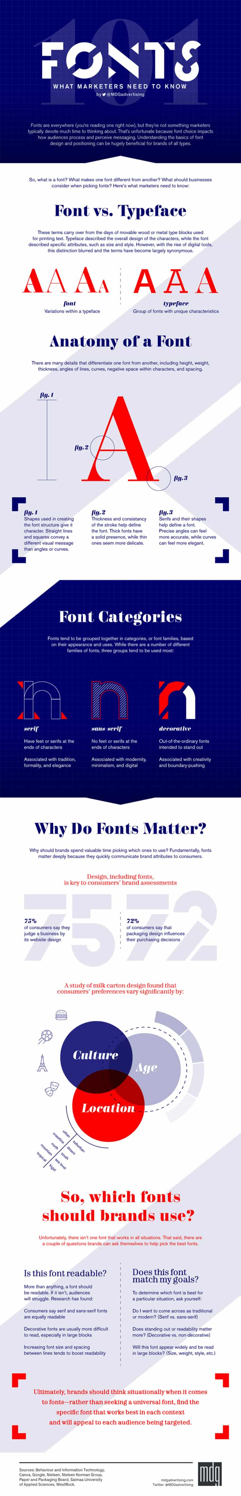 Design-for-Beginners-How-to-Choose-the-Right-Font-for-Your-Business